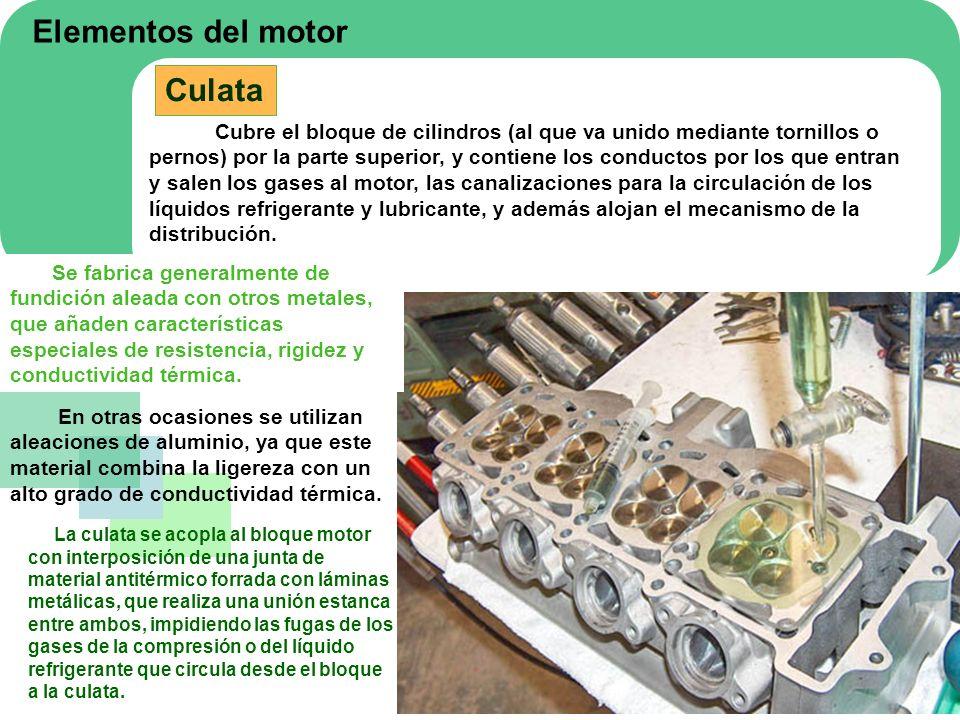 Elementos del motor Culata