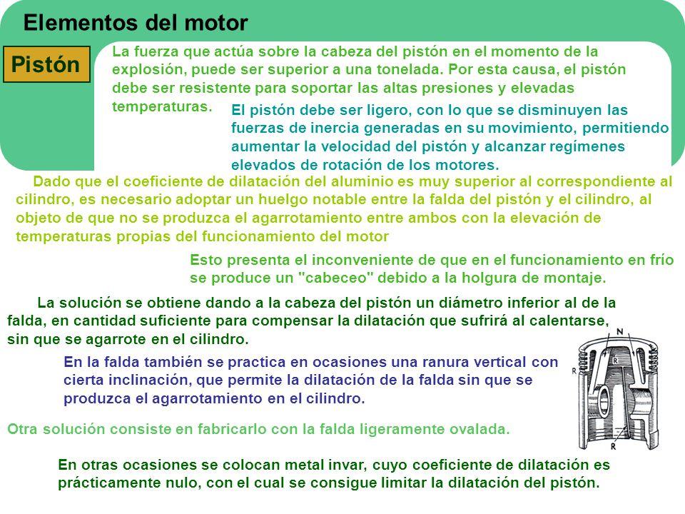 Elementos del motor Pistón