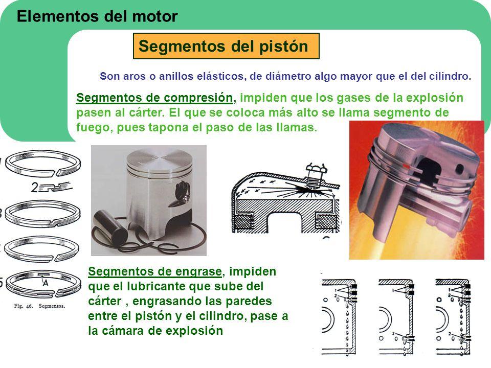 Elementos del motor Segmentos del pistón