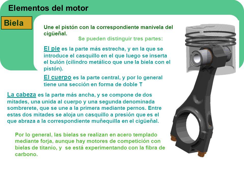 Elementos del motor Biela