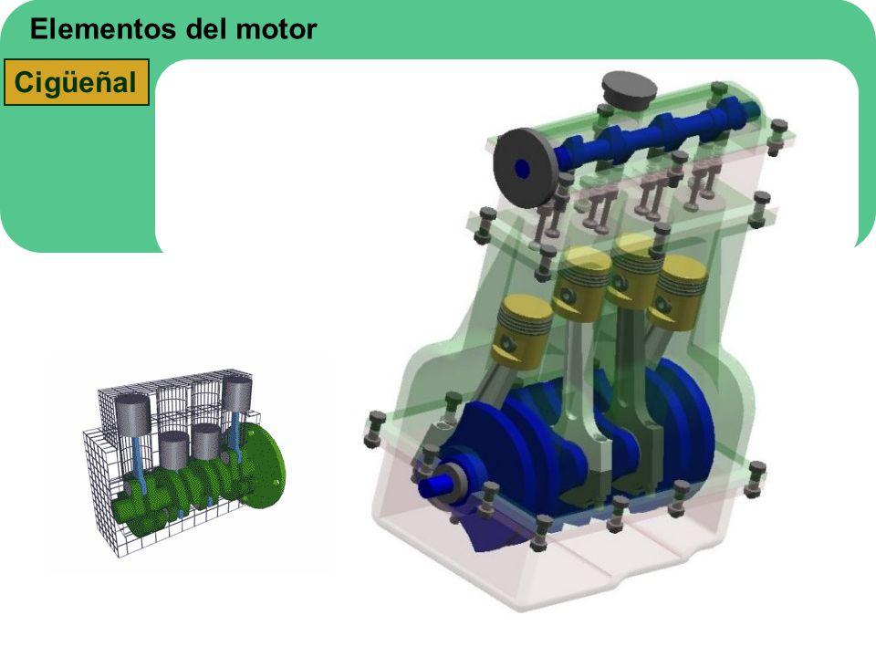 Elementos del motor Cigüeñal