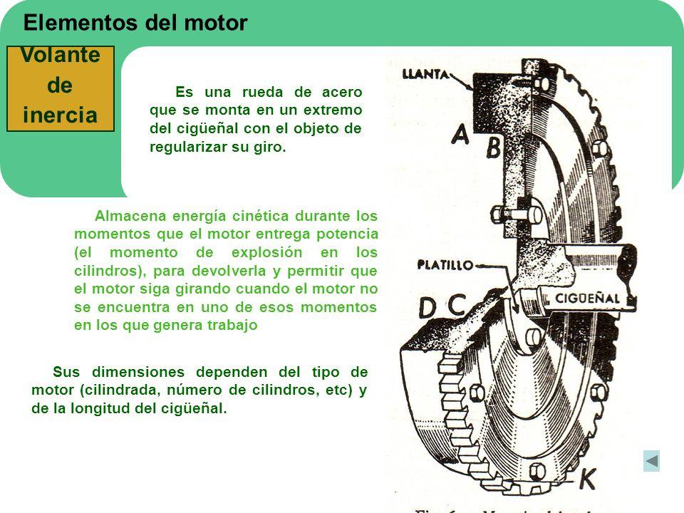 Elementos del motor Volante de inercia