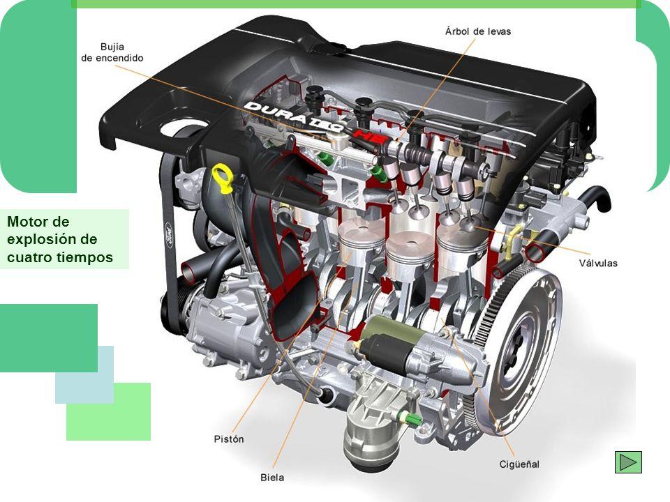 Motor de explosión de cuatro tiempos