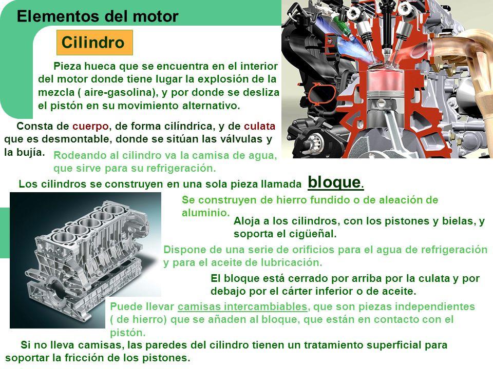 Elementos del motor Cilindro