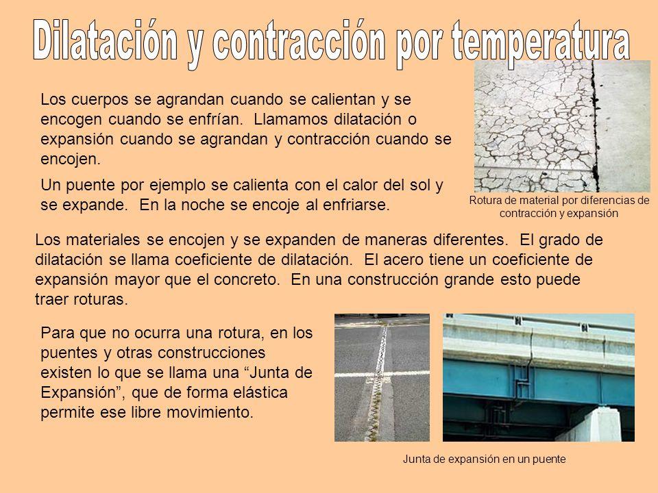 Dilatación y contracción por temperatura