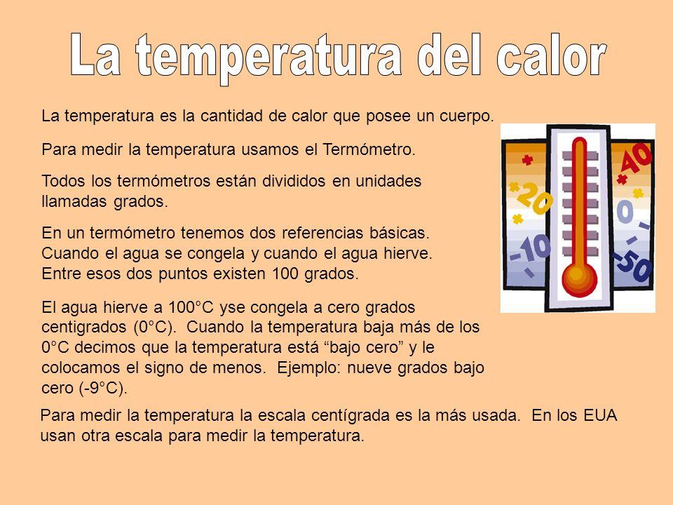 La temperatura del calor