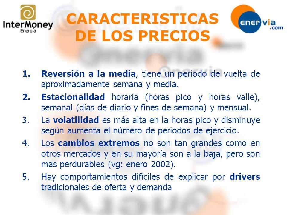 CARACTERISTICAS DE LOS PRECIOS