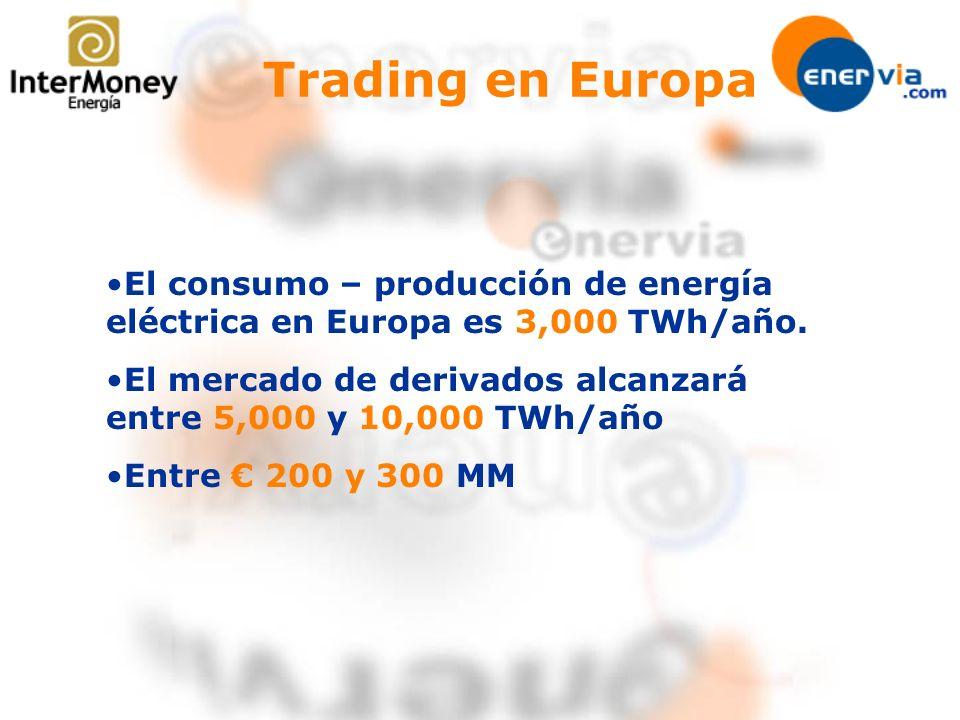 Trading en Europa El consumo – producción de energía eléctrica en Europa es 3,000 TWh/año.