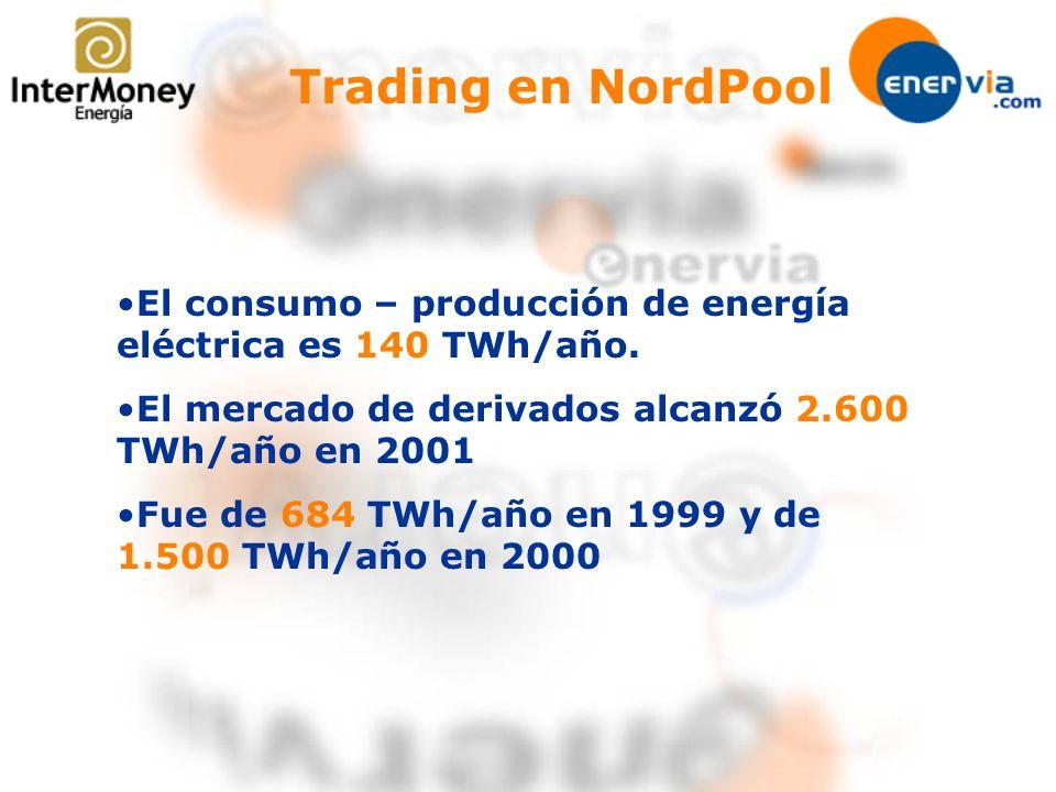 Trading en NordPool El consumo – producción de energía eléctrica es 140 TWh/año. El mercado de derivados alcanzó 2.600 TWh/año en 2001.