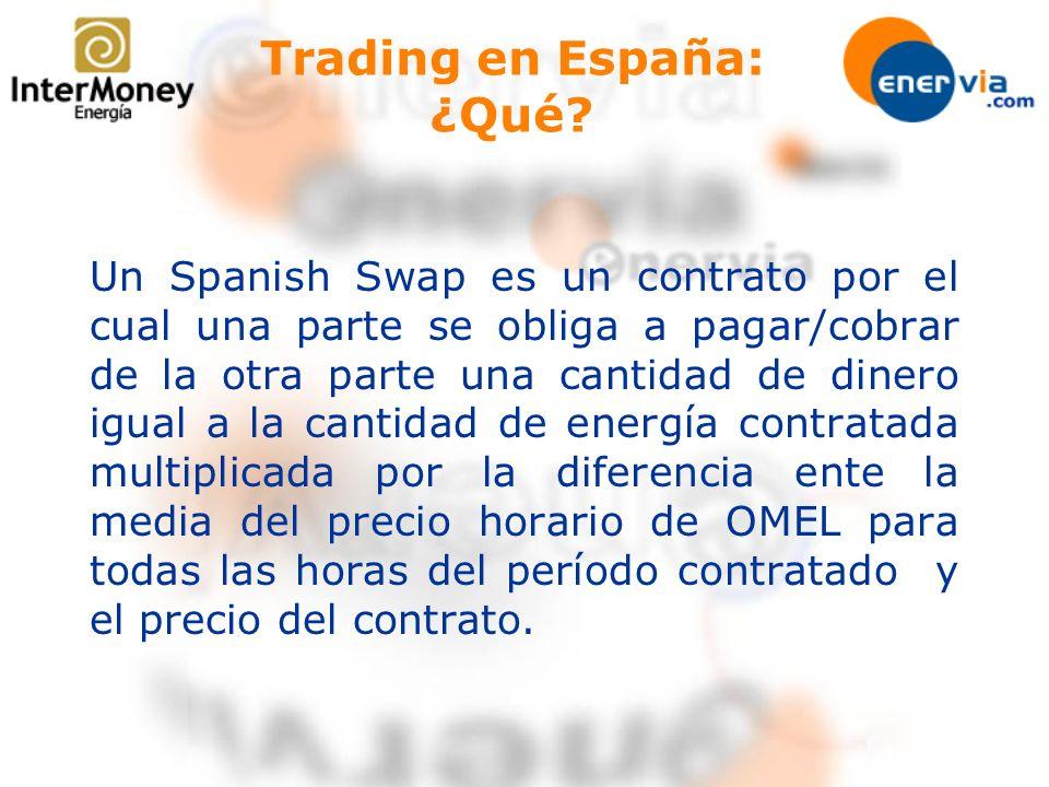 Trading en España: ¿Qué