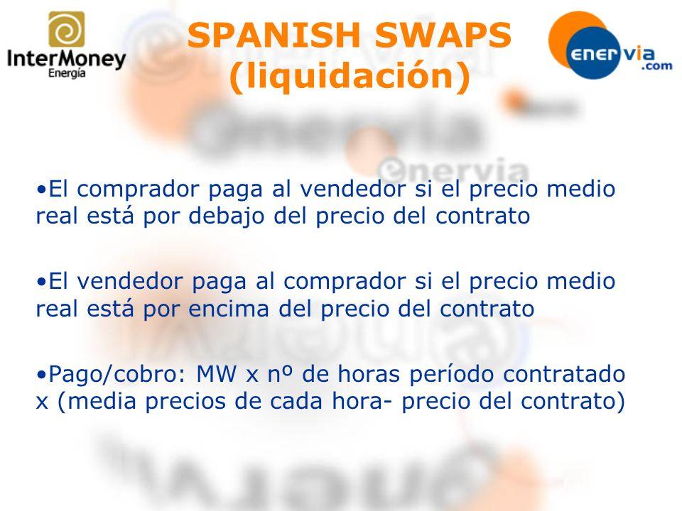 SPANISH SWAPS (liquidación)