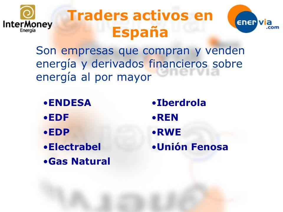 Traders activos en España