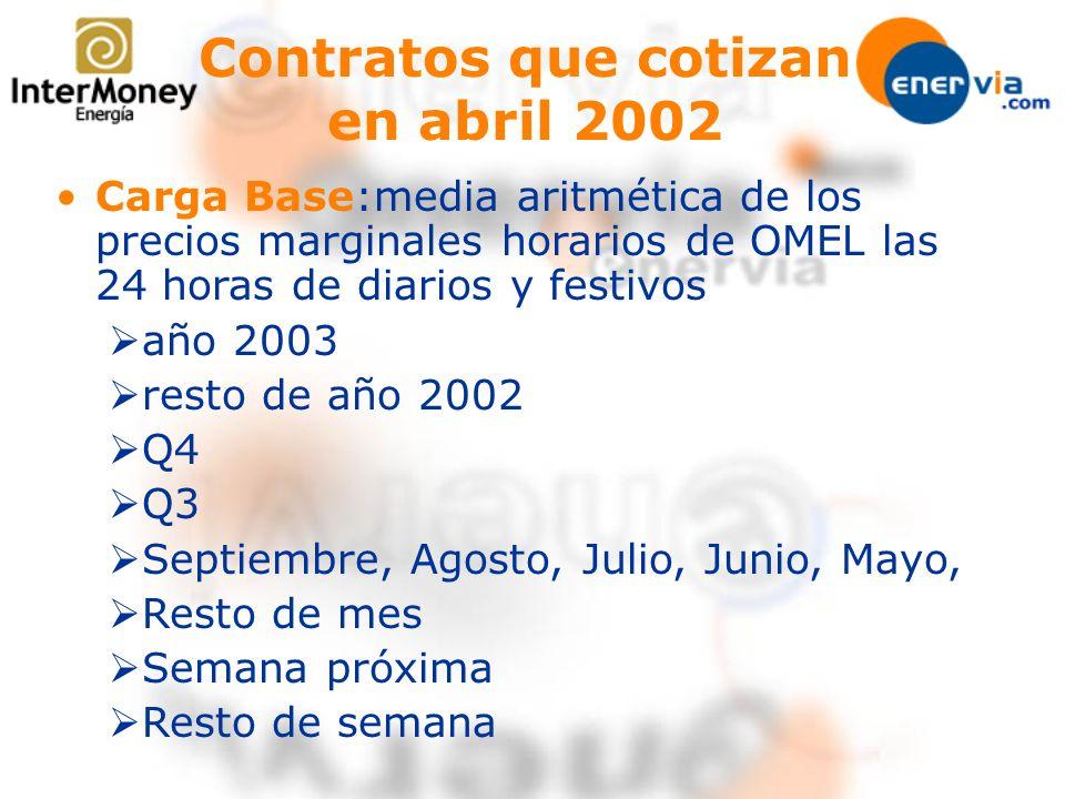 Contratos que cotizan en abril 2002