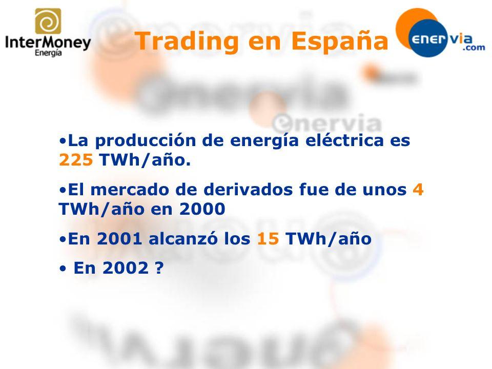 Trading en España La producción de energía eléctrica es 225 TWh/año.