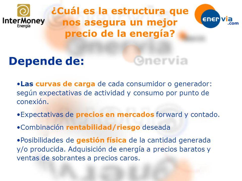 ¿Cuál es la estructura que nos asegura un mejor precio de la energía