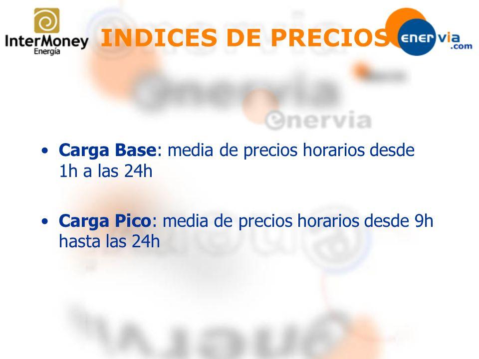 INDICES DE PRECIOS Carga Base: media de precios horarios desde 1h a las 24h.