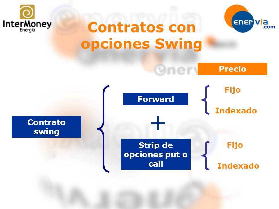 Contratos con opciones Swing