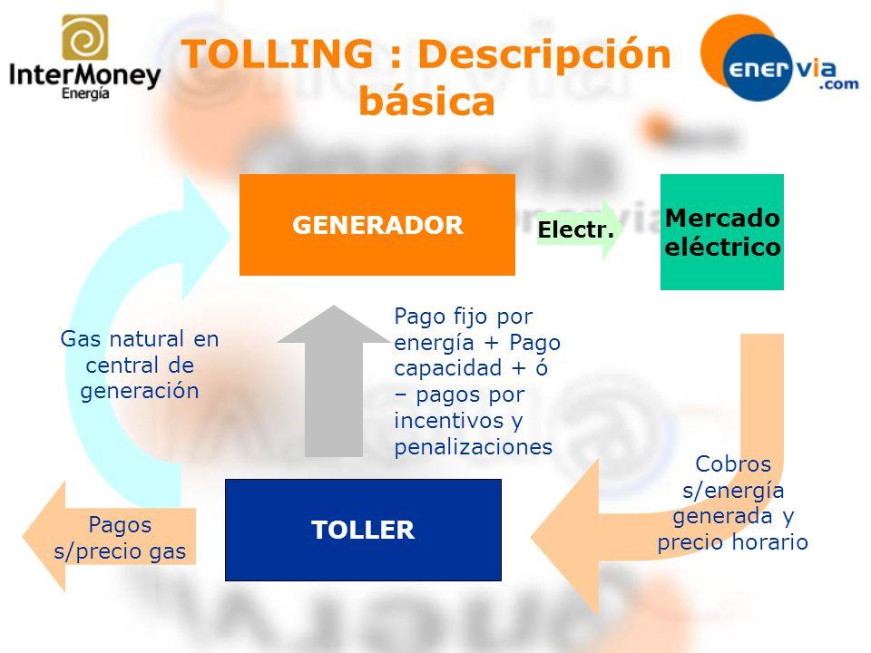 TOLLING : Descripción básica