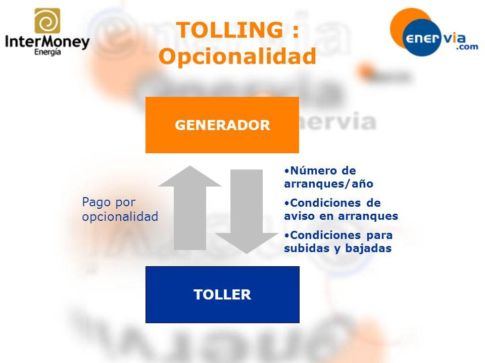 TOLLING : Opcionalidad