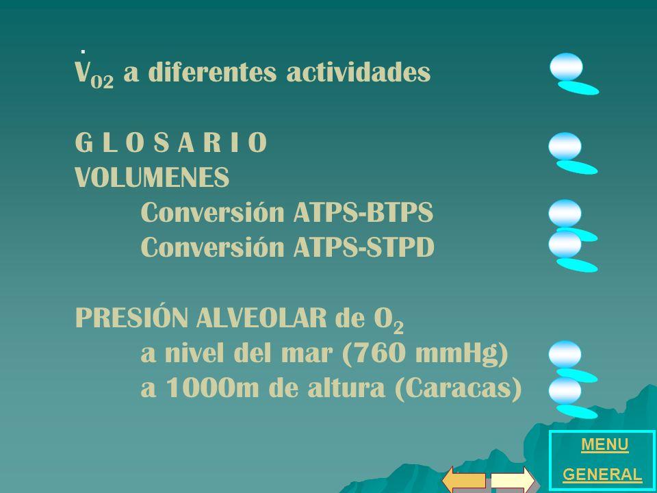 VO2 a diferentes actividades G L O S A R I O VOLUMENES