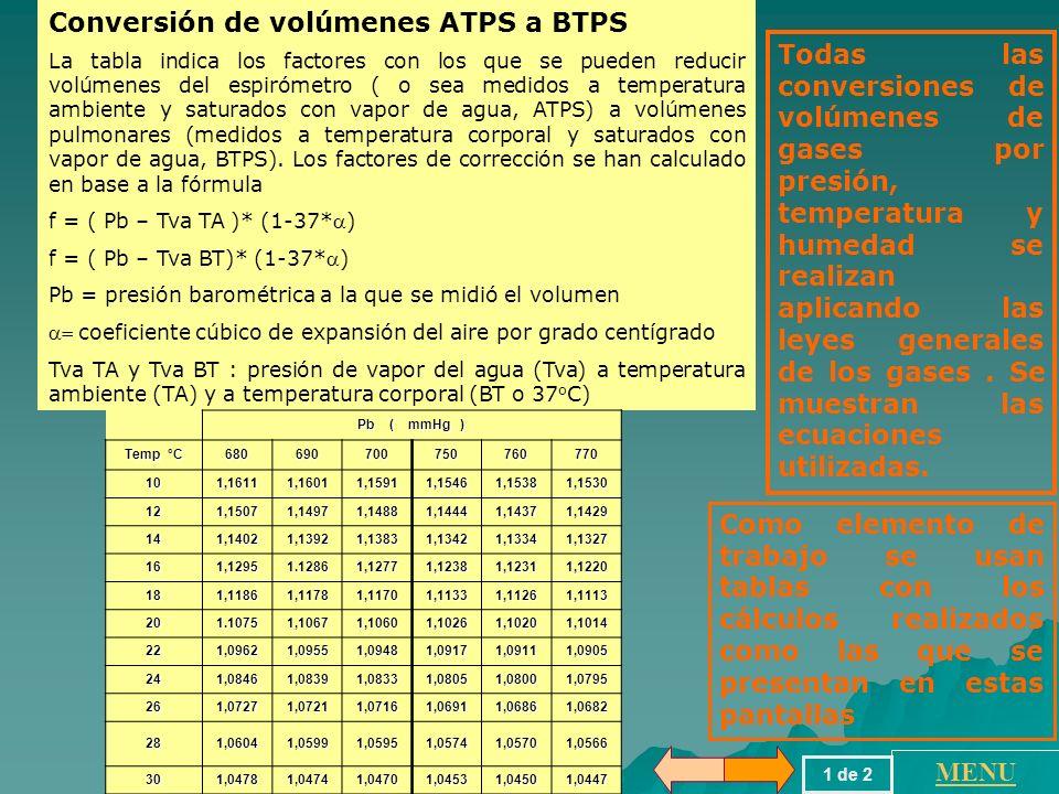 Conversión de volúmenes ATPS a BTPS