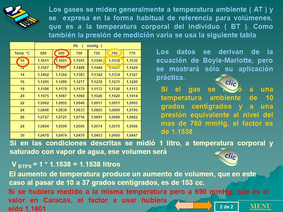 Los gases se miden generalmente a temperatura ambiente ( AT ) y se expresa en la forma habitual de referencia para volúmenes, que es a la temperatura corporal del individuo ( BT ). Como también la presión de medición varía se usa la siguiente tabla