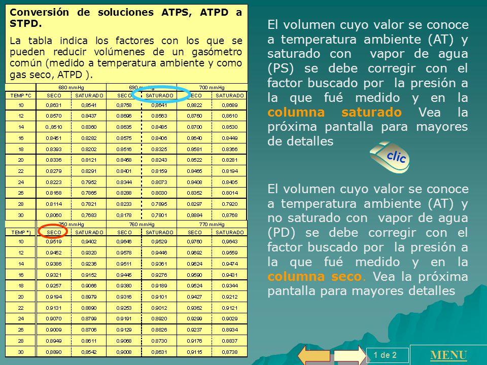 Conversión de soluciones ATPS, ATPD a STPD.
