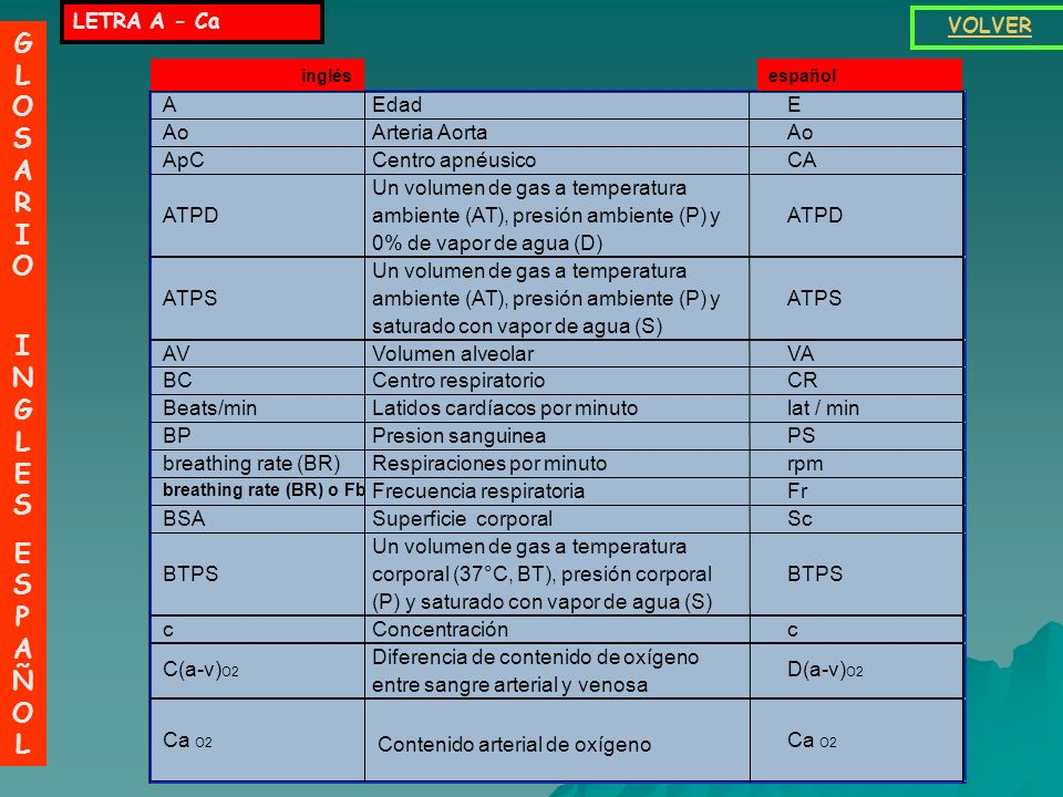 GLOSARIO INGLES ESPAÑOL