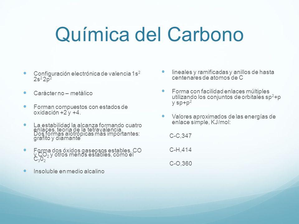 Química del Carbono Configuración electrónica de valencia 1s2 2s2 2p2