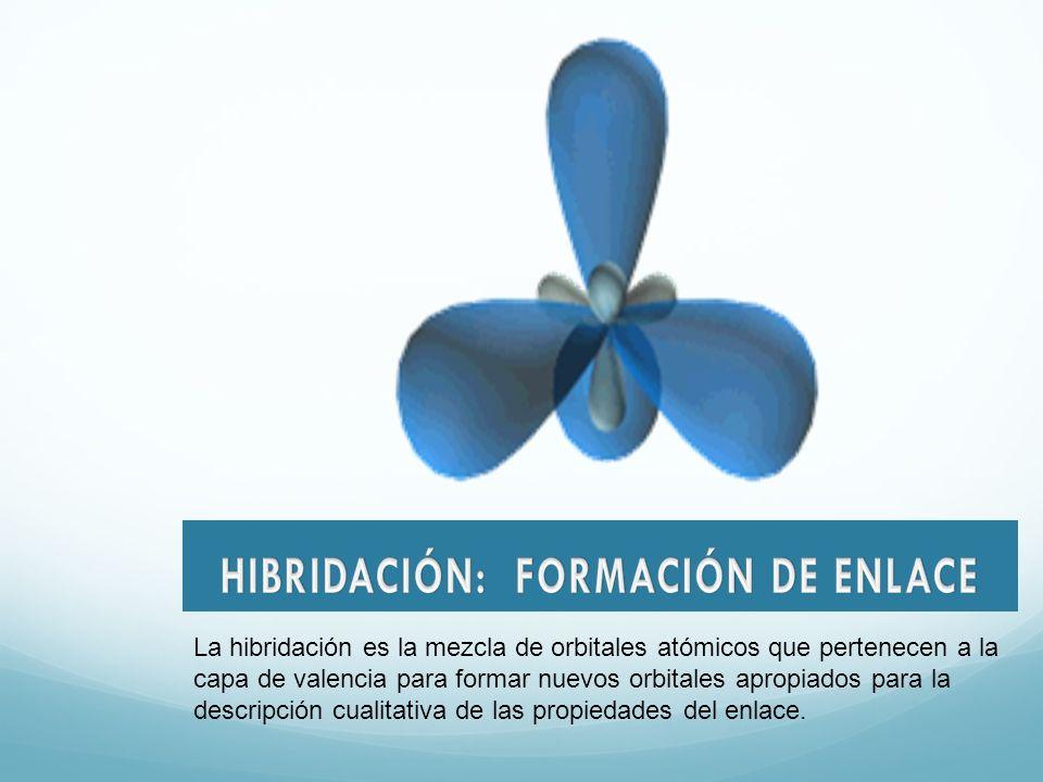 La hibridación es la mezcla de orbitales atómicos que pertenecen a la capa de valencia para formar nuevos orbitales apropiados para la descripción cualitativa de las propiedades del enlace.