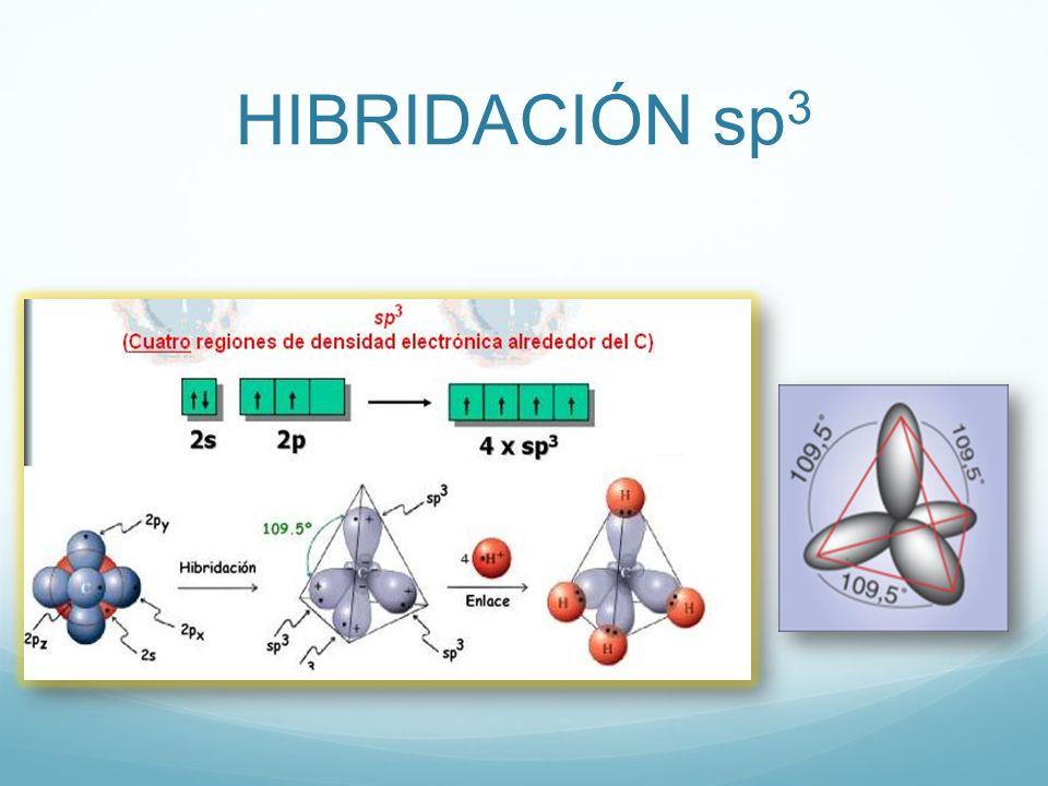 HIBRIDACIÓN sp3 21