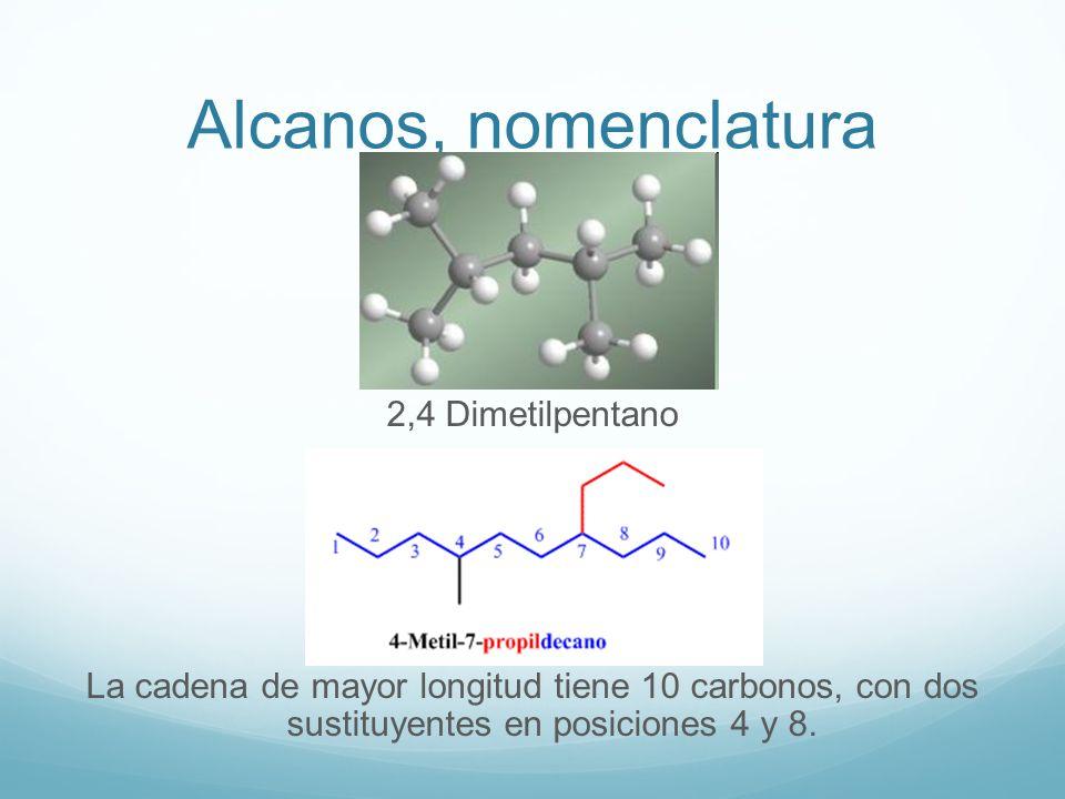 Alcanos, nomenclatura 2,4 Dimetilpentano