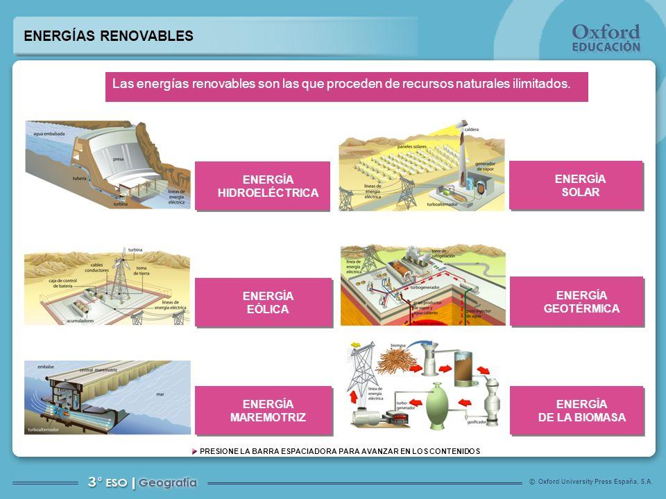ENERGÍAS RENOVABLES Las energías renovables son las que proceden de recursos naturales ilimitados. ENERGÍA.