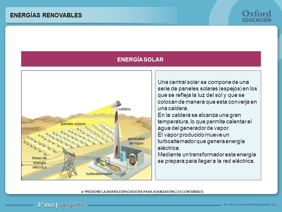 ENERGÍAS RENOVABLES ENERGÍA SOLAR