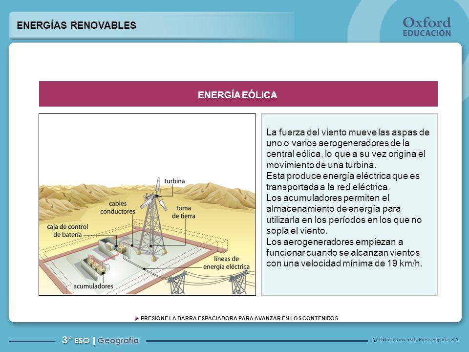 ENERGÍAS RENOVABLES ENERGÍA EÓLICA