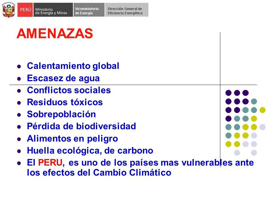 AMENAZAS Calentamiento global Escasez de agua Conflictos sociales