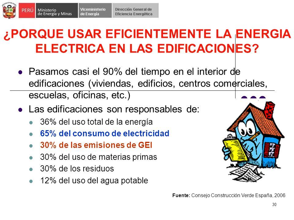 ¿PORQUE USAR EFICIENTEMENTE LA ENERGIA ELECTRICA EN LAS EDIFICACIONES
