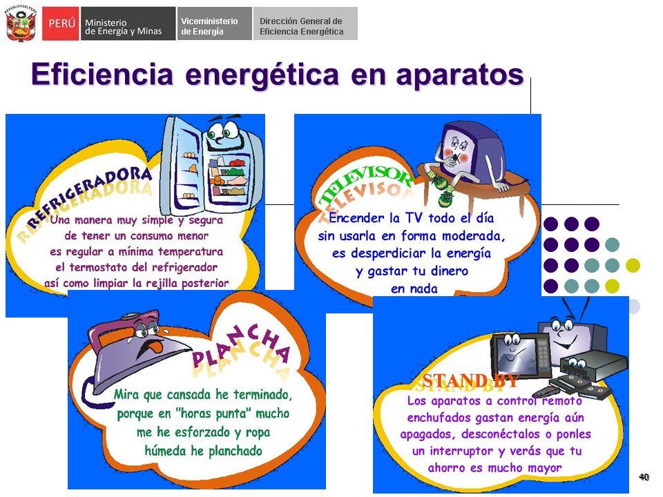 Eficiencia energética en aparatos