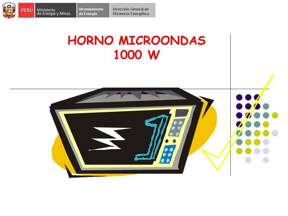 HORNO MICROONDAS 1000 W