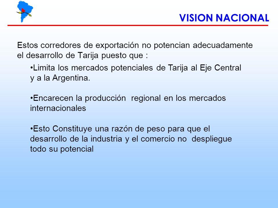 VISION NACIONAL Estos corredores de exportación no potencian adecuadamente el desarrollo de Tarija puesto que :