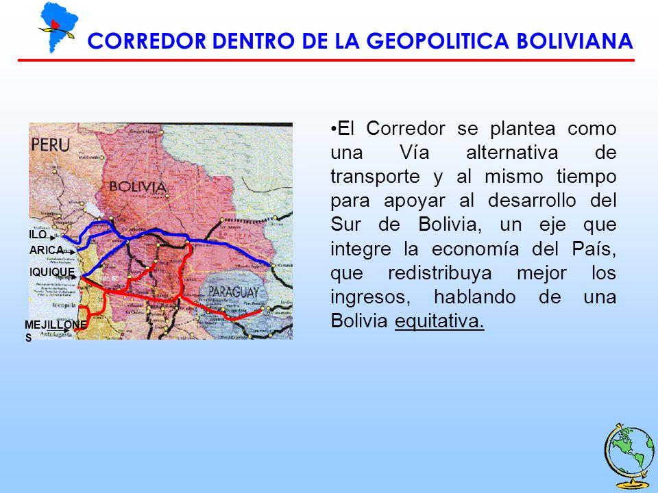 CORREDOR DENTRO DE LA GEOPOLITICA BOLIVIANA