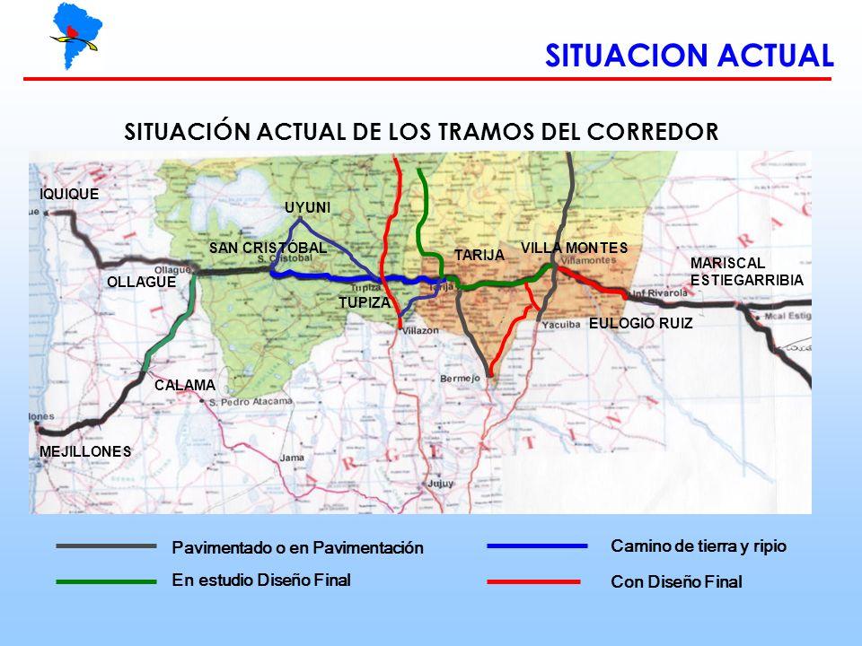 SITUACIÓN ACTUAL DE LOS TRAMOS DEL CORREDOR