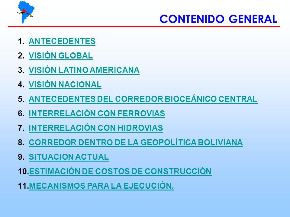 CONTENIDO GENERAL ANTECEDENTES VISIÓN GLOBAL VISIÓN LATINO AMERICANA