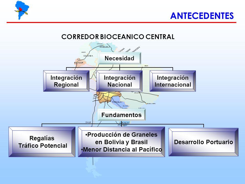 ANTECEDENTES CORREDOR BIOCEANICO CENTRAL VENEZUELA GUYANA SURINAM