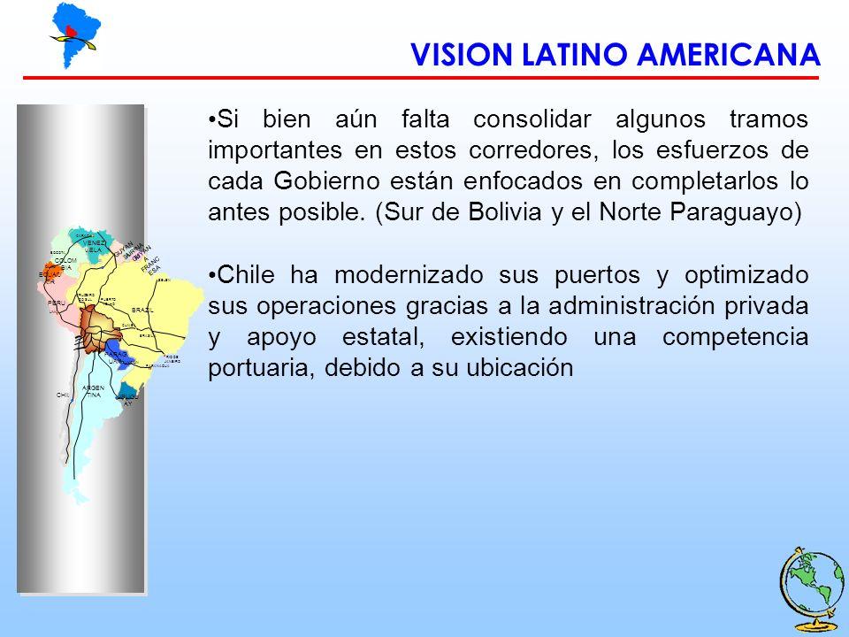 VISION LATINO AMERICANA