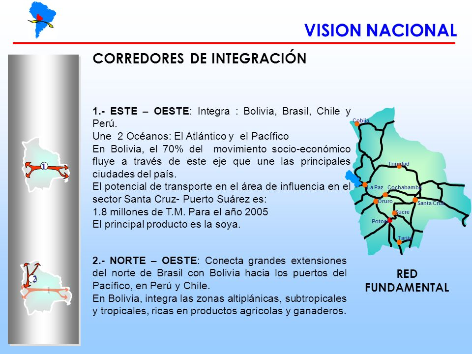 VISION NACIONAL CORREDORES DE INTEGRACIÓN RED FUNDAMENTAL