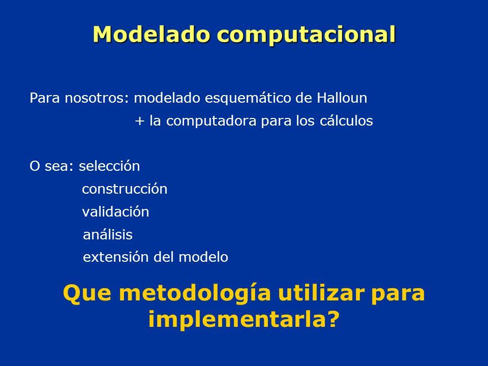 Modelado computacional
