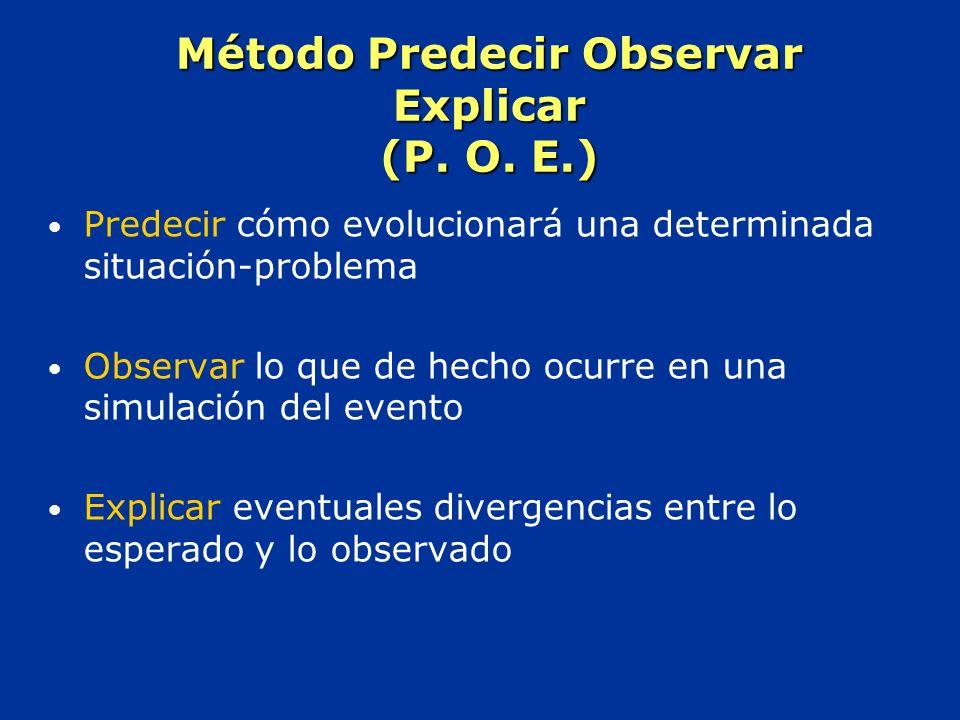 Método Predecir Observar Explicar (P. O. E.)