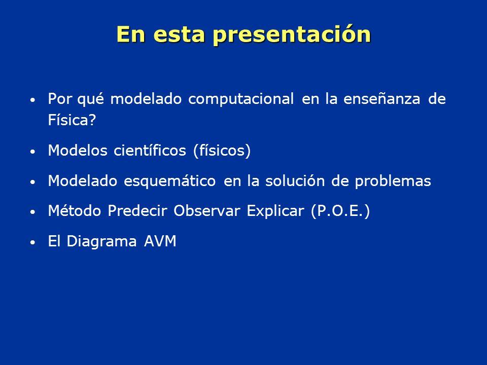 En esta presentación Por qué modelado computacional en la enseñanza de Física Modelos científicos (físicos)