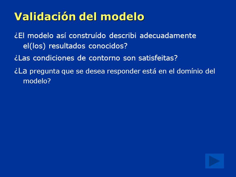 Validación del modelo